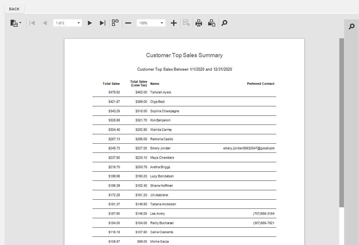 Customer Top Sales Summary